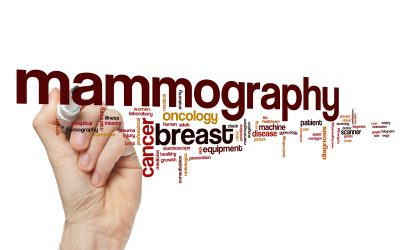 Early Mammography Screening Decreases Risk of Fatal Breast Cancer